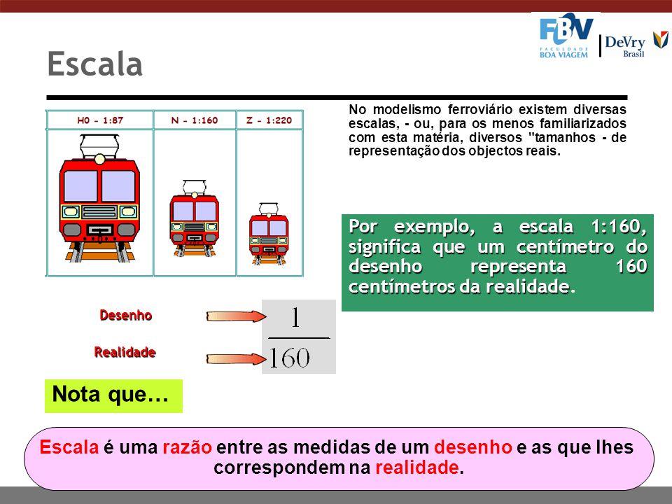 No modelismo ferroviário existem diversas escalas, - ou, para os menos familiarizados com esta matéria, diversos tamanhos - de representação dos objectos reais.