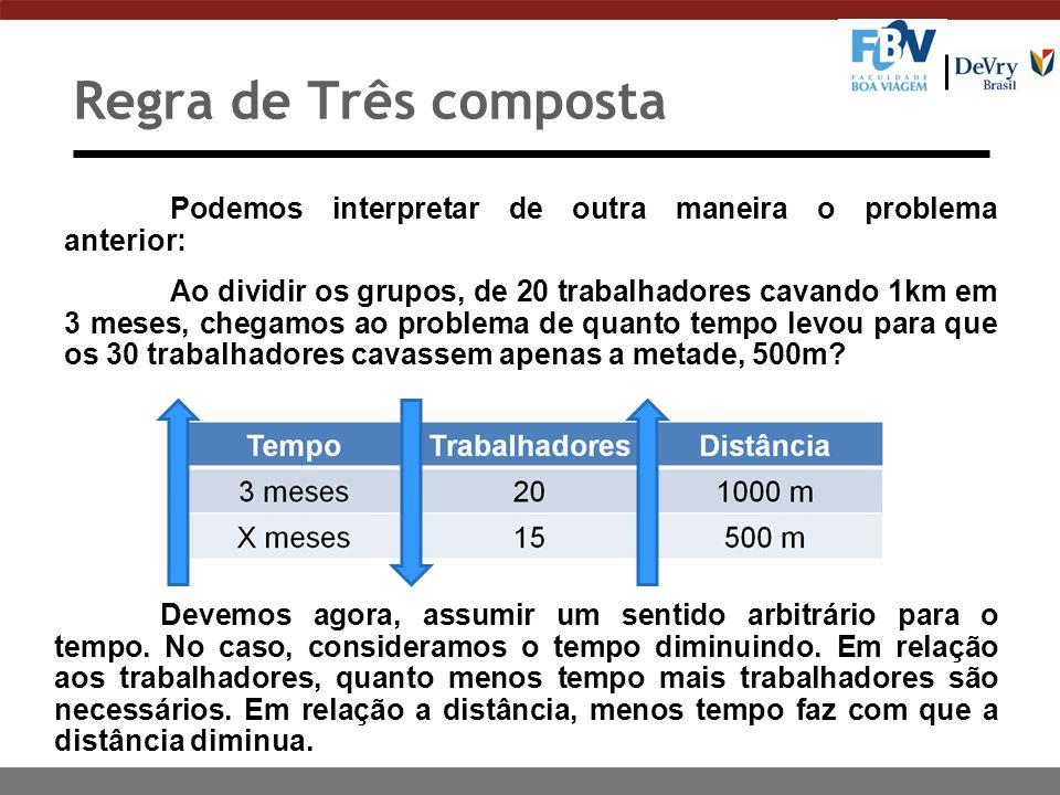 Regra de Três composta Podemos interpretar de outra maneira o problema anterior: Ao dividir os grupos, de 20 trabalhadores cavando 1km em 3 meses, chegamos ao problema de quanto tempo levou para que os 30 trabalhadores cavassem apenas a metade, 500m.
