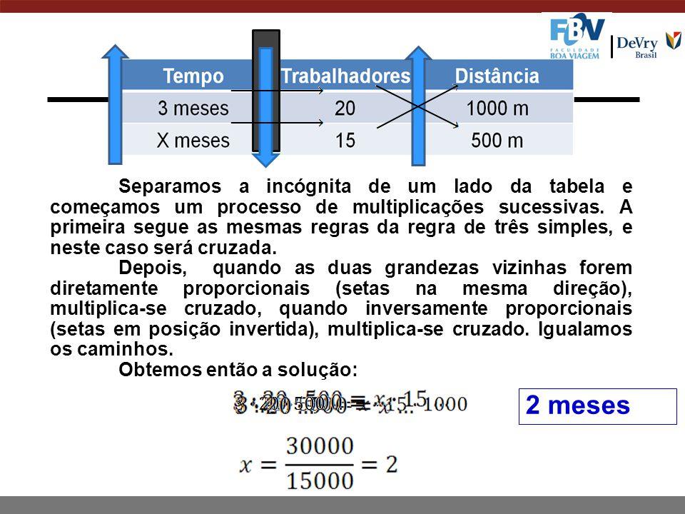 Separamos a incógnita de um lado da tabela e começamos um processo de multiplicações sucessivas.