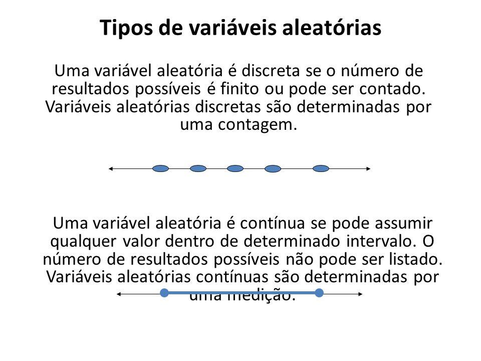 Uma variável aleatória é discreta se o número de resultados possíveis é finito ou pode ser contado. Variáveis aleatórias discretas são determinadas po