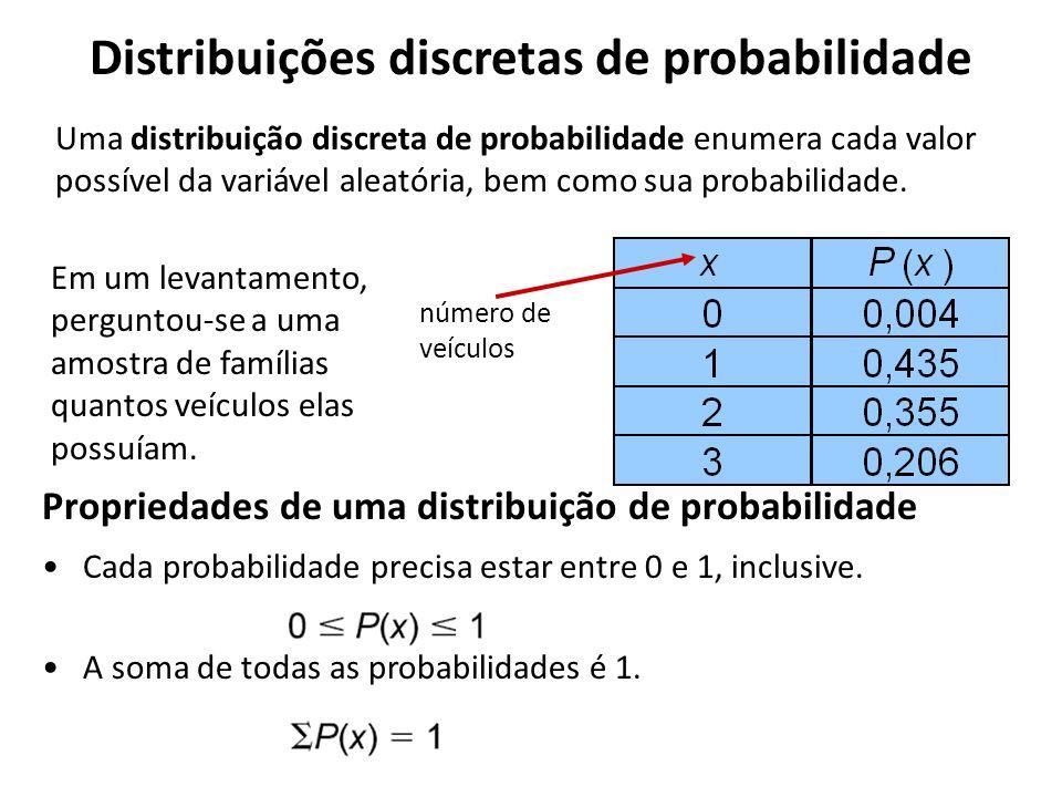 Uma distribuição discreta de probabilidade enumera cada valor possível da variável aleatória, bem como sua probabilidade. Em um levantamento, pergunto
