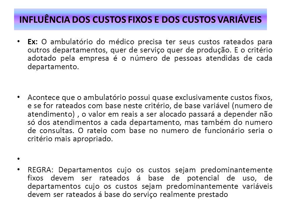 INFLUÊNCIA DOS CUSTOS FIXOS E DOS CUSTOS VARIÁVEIS Ex: O ambulatório do médico precisa ter seus custos rateados para outros departamentos, quer de ser