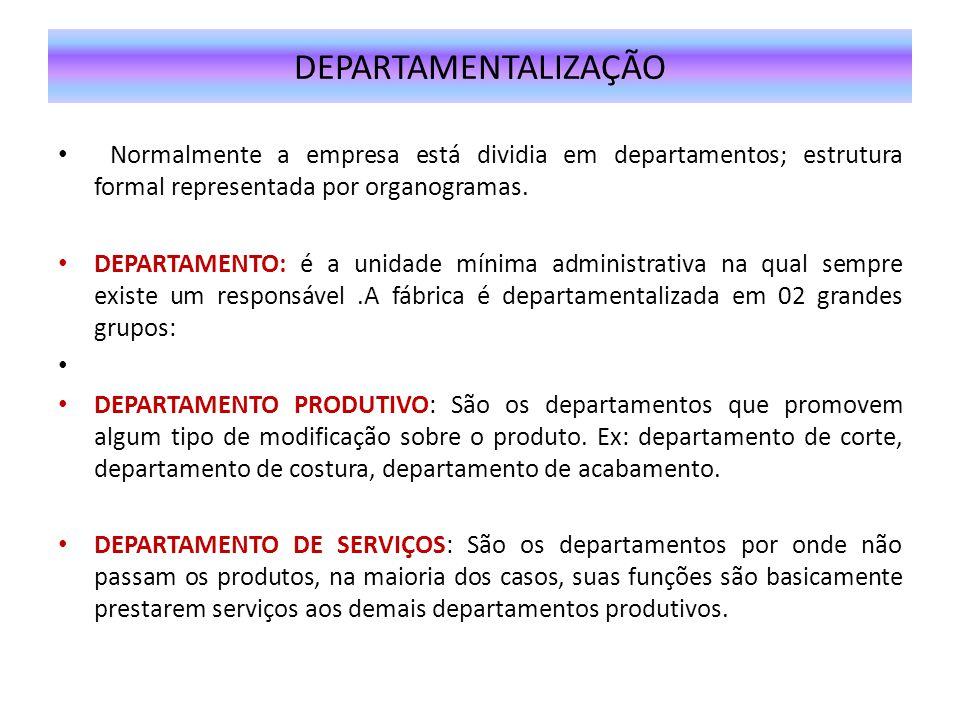 DEPARTAMENTALIZAÇÃO Normalmente a empresa está dividia em departamentos; estrutura formal representada por organogramas. DEPARTAMENTO: é a unidade mín