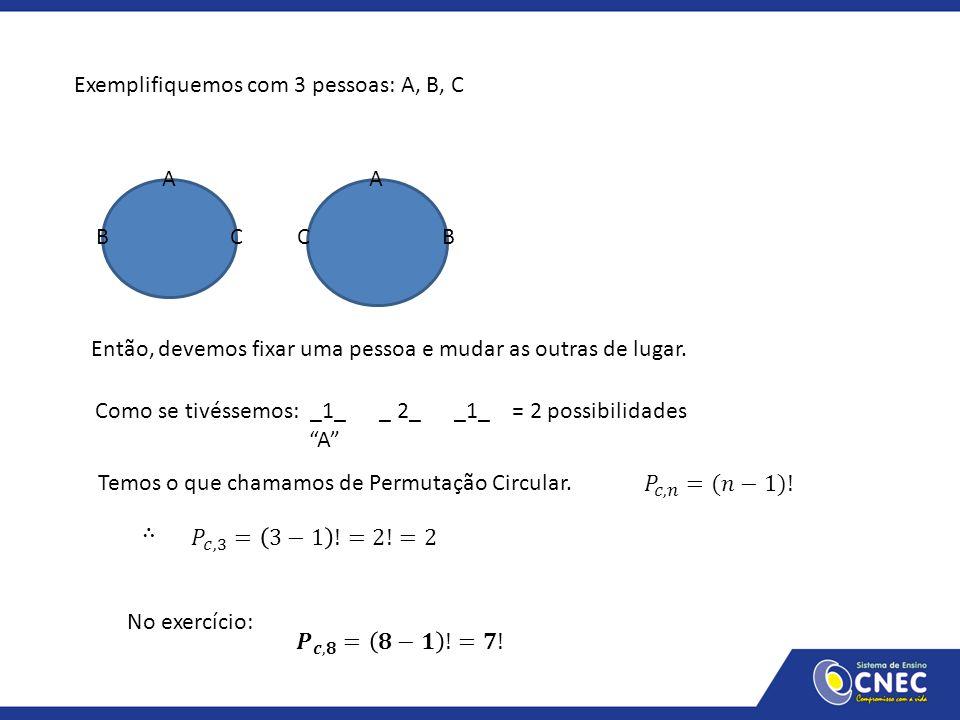 Exemplifiquemos com 3 pessoas: A, B, C A B C A C B Então, devemos fixar uma pessoa e mudar as outras de lugar. Como se tivéssemos: _1_ _ 2_ _1_ = 2 po