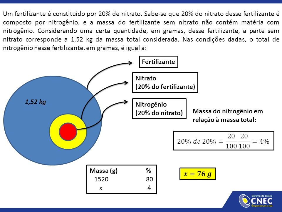 Fertilizante Nitrato (20% do fertilizante) Nitrogênio (20% do nitrato) 1,52 kg Um fertilizante é constituído por 20% de nitrato. Sabe-se que 20% do ni