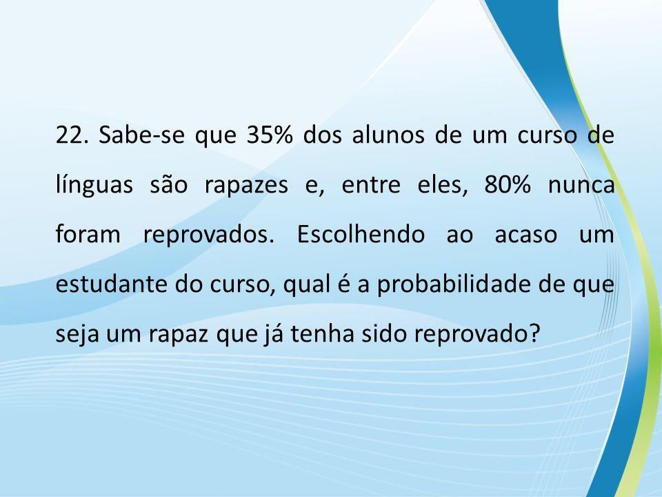 22. Sabe-se que 35% dos alunos de um curso de línguas são rapazes e, entre eles, 80% nunca foram reprovados. Escolhendo ao acaso um estudante do curso