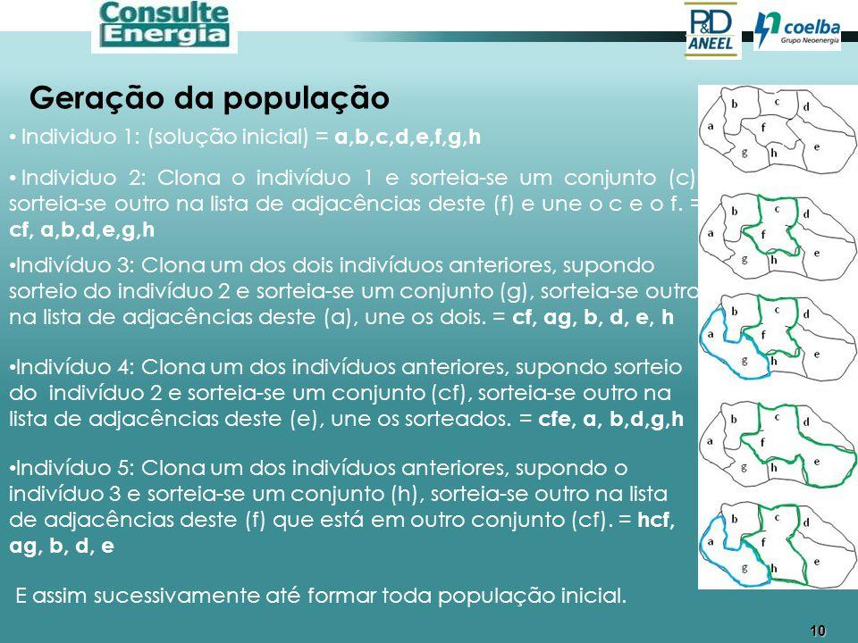 10 Geração da população Individuo 1: (solução inicial) = a,b,c,d,e,f,g,h Indivíduo 5: Clona um dos indivíduos anteriores, supondo o indivíduo 3 e sort