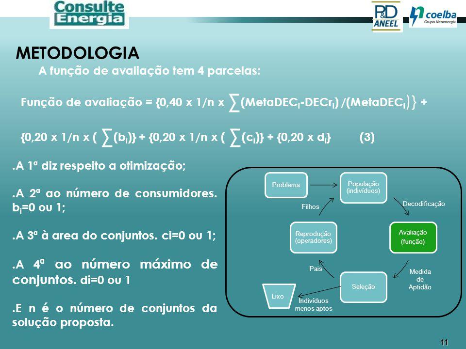 11 METODOLOGIA A função de avaliação tem 4 parcelas: Função de avaliação = {0,40 x 1/n x Σ (MetaDEC i -DECr i ) /(MetaDEC i )} + {0,20 x 1/n x ( Σ (b
