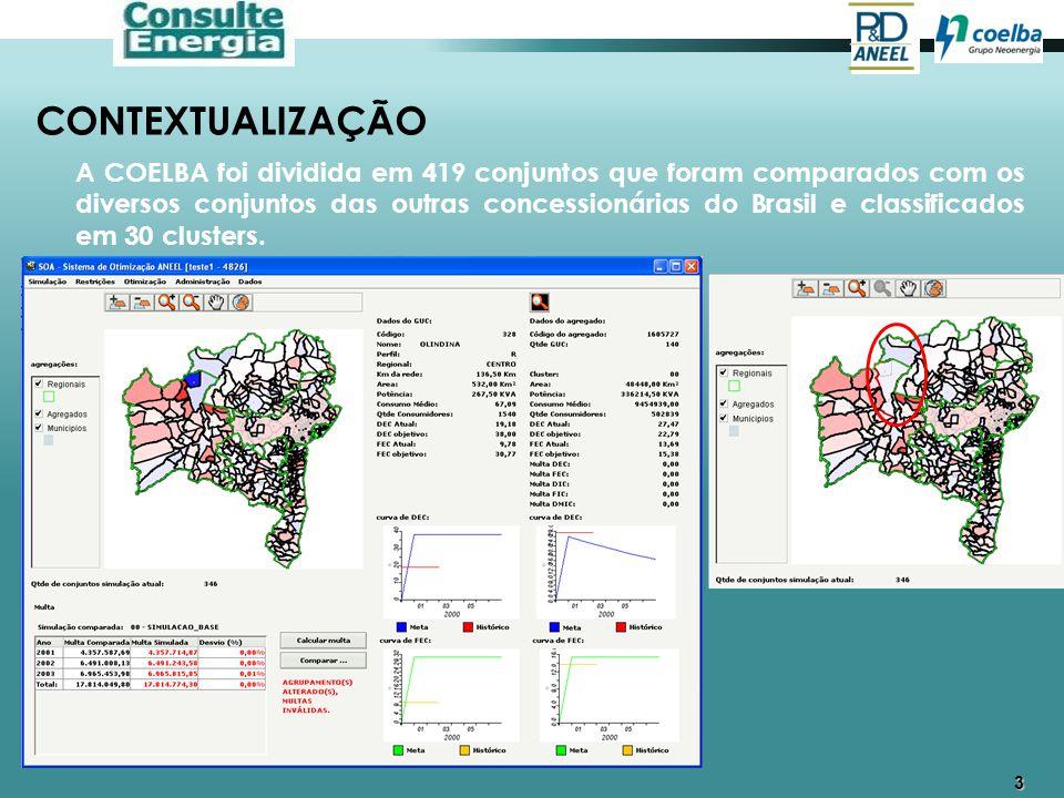 3 CONTEXTUALIZAÇÃO A COELBA foi dividida em 419 conjuntos que foram comparados com os diversos conjuntos das outras concessionárias do Brasil e classi