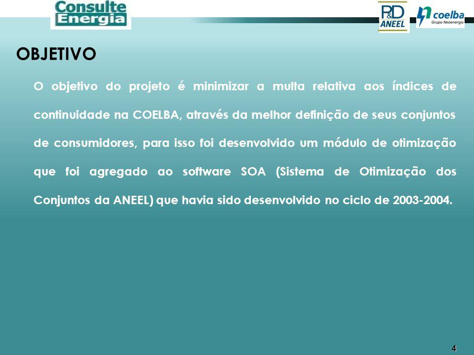 4 OBJETIVO O objetivo do projeto é minimizar a multa relativa aos índices de continuidade na COELBA, através da melhor definição de seus conjuntos de