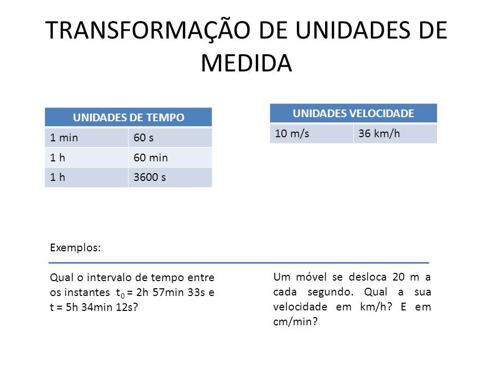 TRANSFORMAÇÃO DE UNIDADES DE MEDIDA UNIDADES DE TEMPO 1 min60 s 1 h60 min 1 h3600 s UNIDADES VELOCIDADE 10 m/s36 km/h Exemplos: Qual o intervalo de te