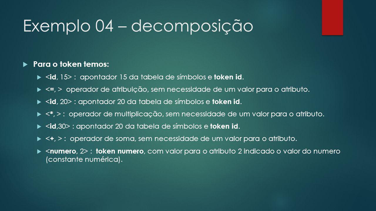 Exemplo 04 – decomposição  Para o token temos:  : apontador 15 da tabela de símbolos e token id.