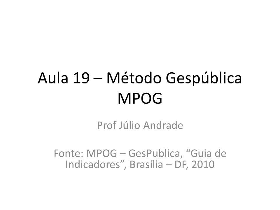 """Aula 19 – Método Gespública MPOG Prof Júlio Andrade Fonte: MPOG – GesPublica, """"Guia de Indicadores"""", Brasília – DF, 2010"""