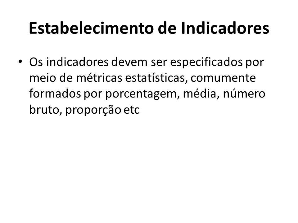 Estabelecimento de Indicadores Os indicadores devem ser especificados por meio de métricas estatísticas, comumente formados por porcentagem, média, número bruto, proporção etc