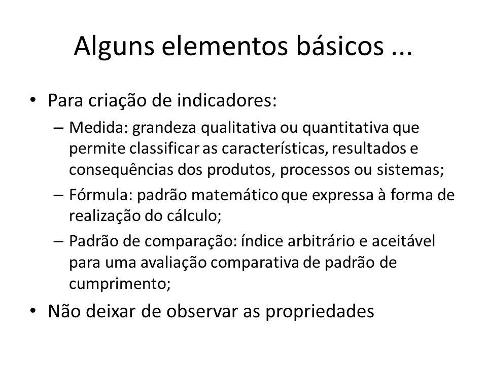 Alguns elementos básicos... Para criação de indicadores: – Medida: grandeza qualitativa ou quantitativa que permite classificar as características, re