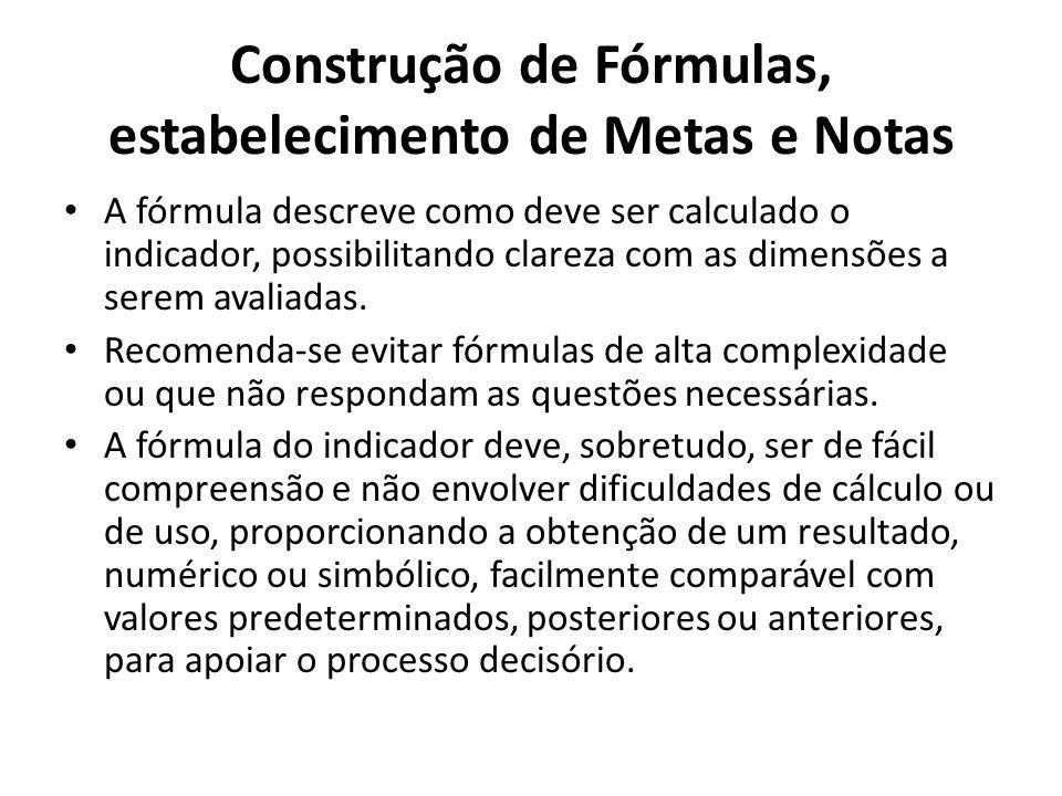 Construção de Fórmulas, estabelecimento de Metas e Notas A fórmula descreve como deve ser calculado o indicador, possibilitando clareza com as dimensões a serem avaliadas.