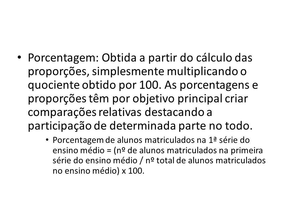 Porcentagem: Obtida a partir do cálculo das proporções, simplesmente multiplicando o quociente obtido por 100.