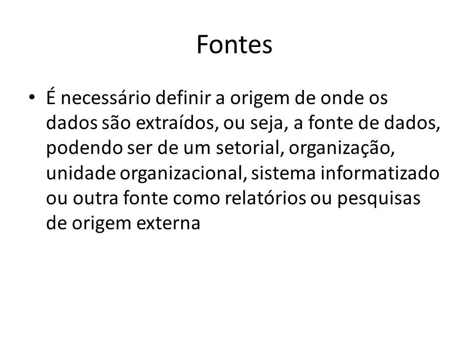 Fontes É necessário definir a origem de onde os dados são extraídos, ou seja, a fonte de dados, podendo ser de um setorial, organização, unidade organizacional, sistema informatizado ou outra fonte como relatórios ou pesquisas de origem externa