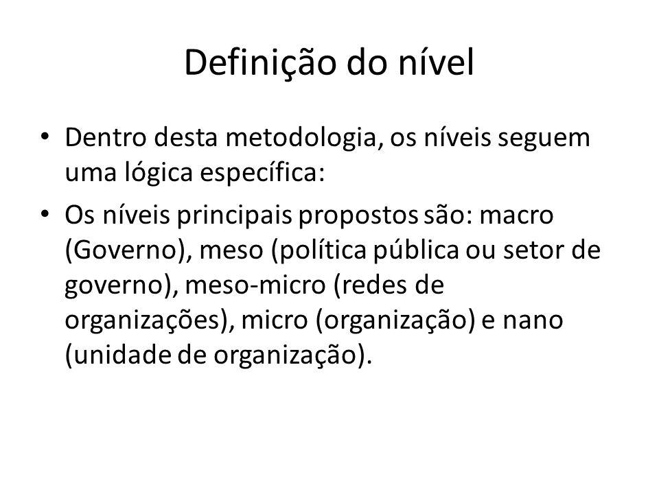Definição do nível Dentro desta metodologia, os níveis seguem uma lógica específica: Os níveis principais propostos são: macro (Governo), meso (política pública ou setor de governo), meso‐micro (redes de organizações), micro (organização) e nano (unidade de organização).