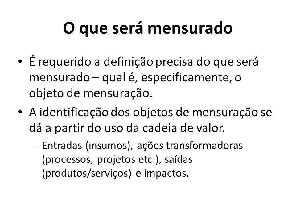 O que será mensurado É requerido a definição precisa do que será mensurado – qual é, especificamente, o objeto de mensuração.