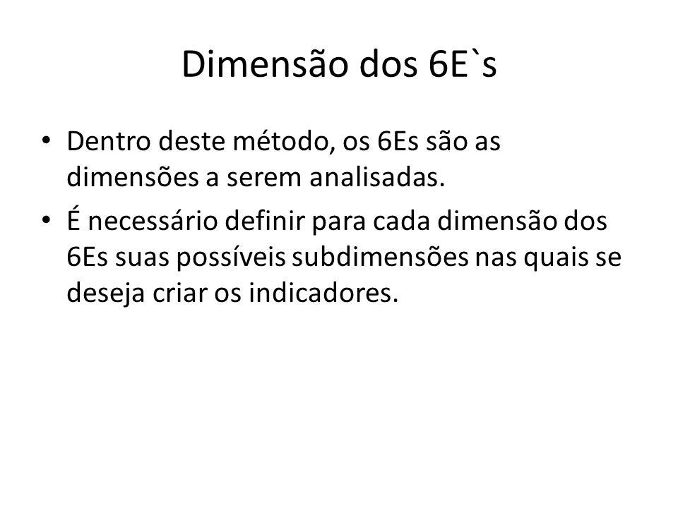 Dimensão dos 6E`s Dentro deste método, os 6Es são as dimensões a serem analisadas. É necessário definir para cada dimensão dos 6Es suas possíveis subd