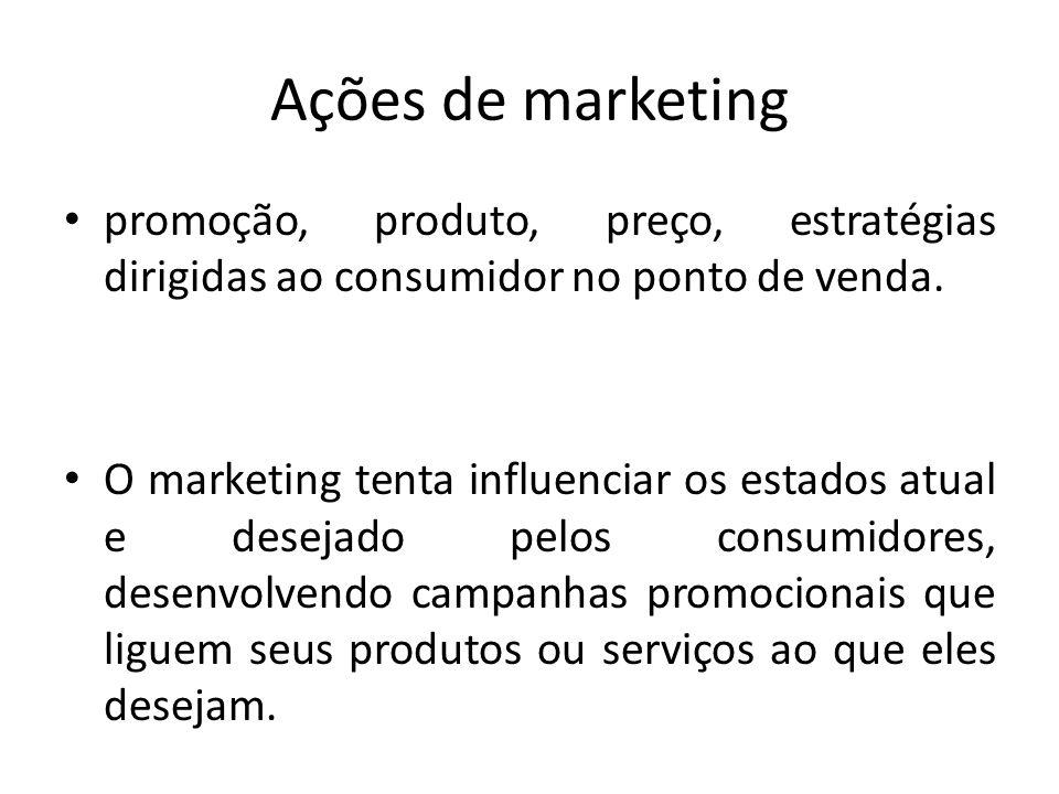 Ações de marketing promoção, produto, preço, estratégias dirigidas ao consumidor no ponto de venda. O marketing tenta influenciar os estados atual e d