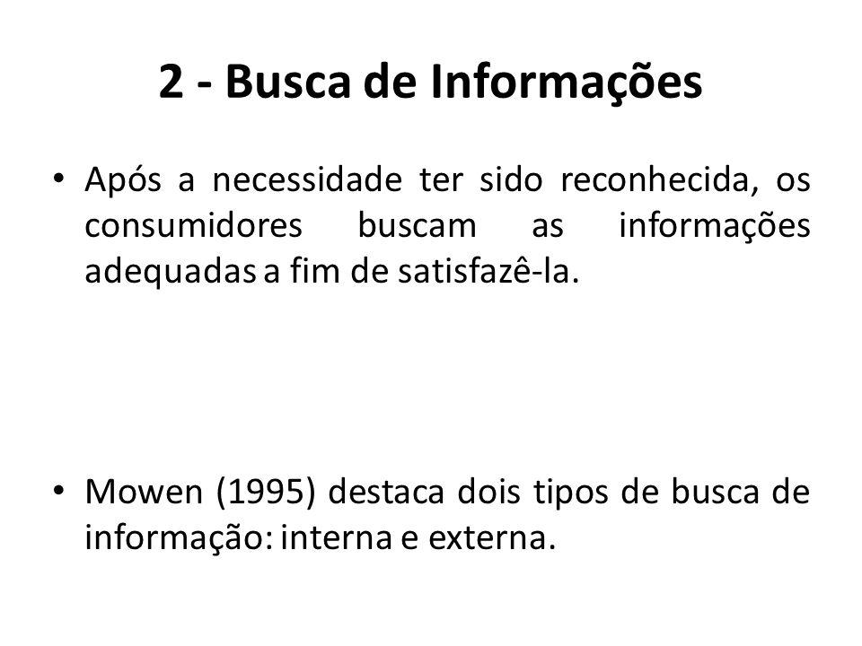 2 - Busca de Informações Após a necessidade ter sido reconhecida, os consumidores buscam as informações adequadas a fim de satisfazê-la. Mowen (1995)