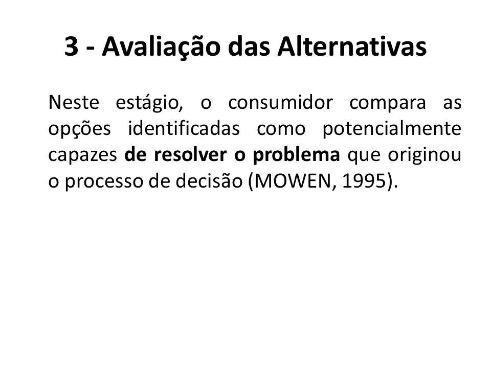 3 - Avaliação das Alternativas Neste estágio, o consumidor compara as opções identificadas como potencialmente capazes de resolver o problema que orig