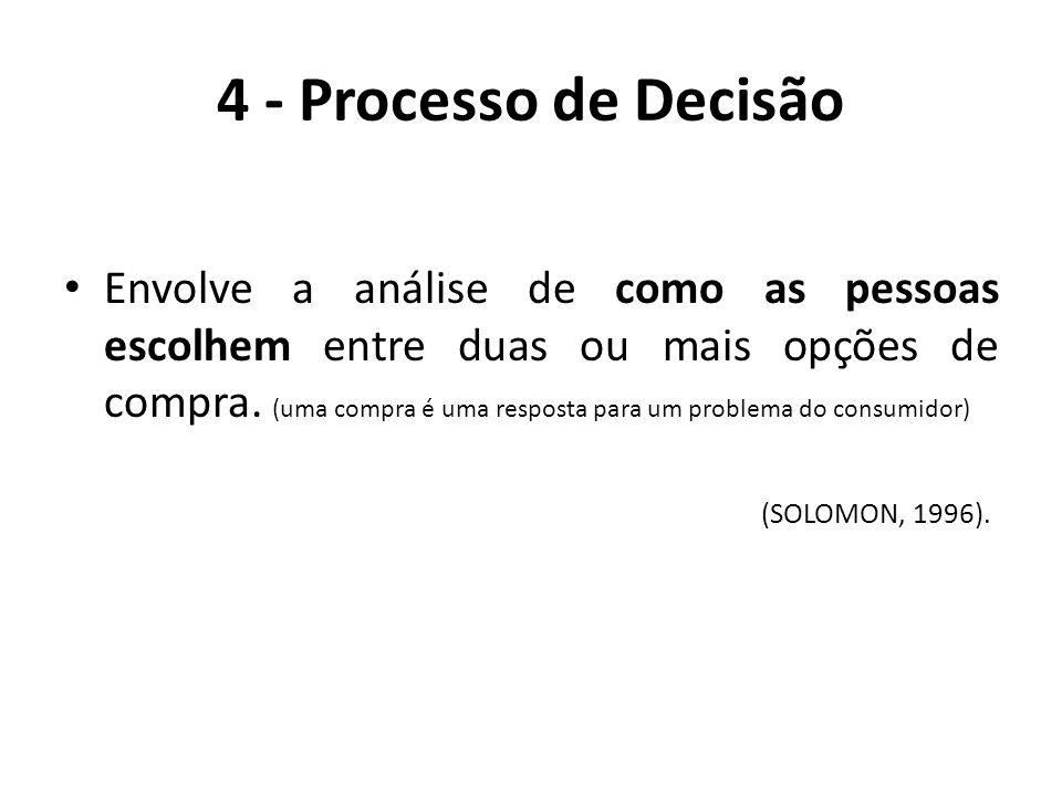 4 - Processo de Decisão Envolve a análise de como as pessoas escolhem entre duas ou mais opções de compra. (uma compra é uma resposta para um problema