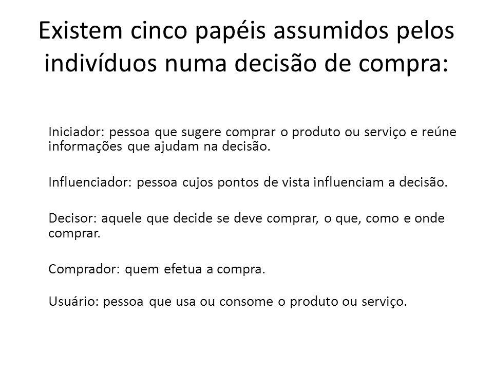 Existem cinco papéis assumidos pelos indivíduos numa decisão de compra: Iniciador: pessoa que sugere comprar o produto ou serviço e reúne informações