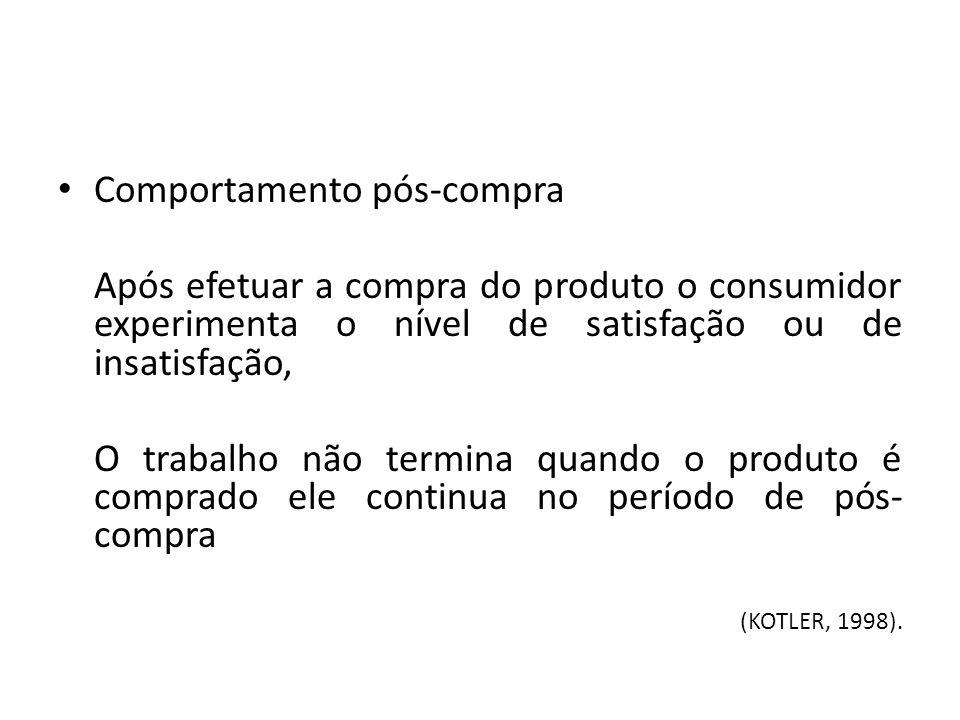 Comportamento pós-compra Após efetuar a compra do produto o consumidor experimenta o nível de satisfação ou de insatisfação, O trabalho não termina qu