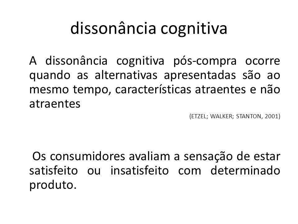 dissonância cognitiva A dissonância cognitiva pós-compra ocorre quando as alternativas apresentadas são ao mesmo tempo, características atraentes e nã