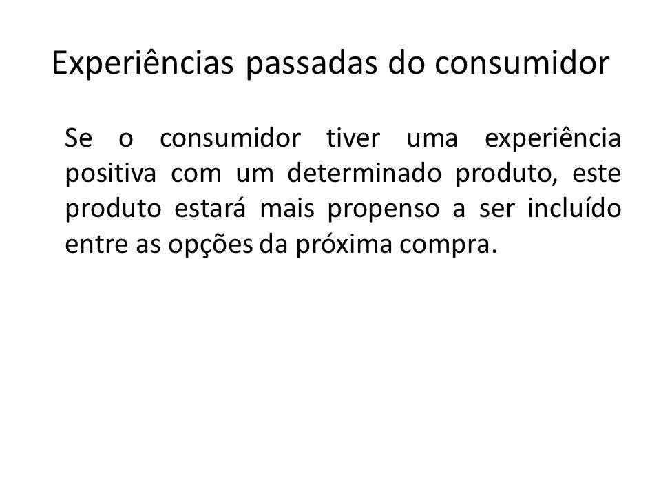 Experiências passadas do consumidor Se o consumidor tiver uma experiência positiva com um determinado produto, este produto estará mais propenso a ser