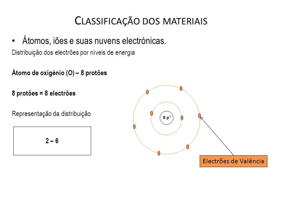 C LASSIFICAÇÃO DOS MATERIAIS Átomos, iões e suas nuvens electrónicas. Distribuição dos electrões por níveis de energia Átomo de oxigénio (O) – 8 protõ
