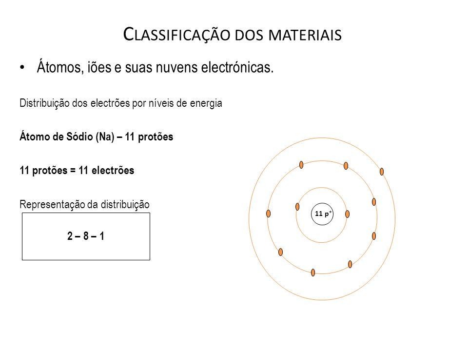 C LASSIFICAÇÃO DOS MATERIAIS Átomos, iões e suas nuvens electrónicas. Distribuição dos electrões por níveis de energia Átomo de Sódio (Na) – 11 protõe