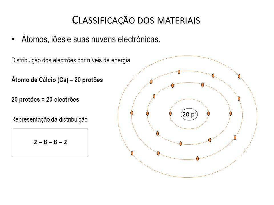 C LASSIFICAÇÃO DOS MATERIAIS Átomos, iões e suas nuvens electrónicas. Distribuição dos electrões por níveis de energia Átomo de Cálcio (Ca) – 20 protõ