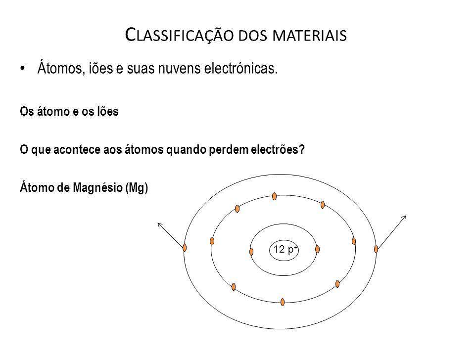 C LASSIFICAÇÃO DOS MATERIAIS Átomos, iões e suas nuvens electrónicas. Os átomo e os Iões O que acontece aos átomos quando perdem electrões? Átomo de M