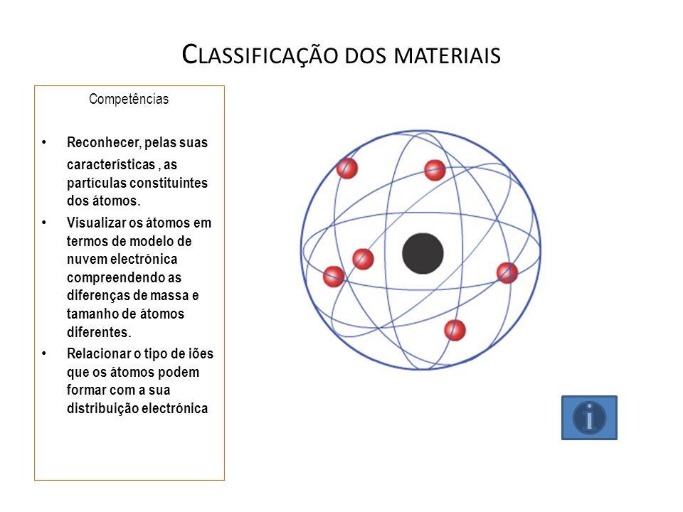 Competências Reconhecer, pelas suas características, as partículas constituintes dos átomos. Visualizar os átomos em termos de modelo de nuvem electró