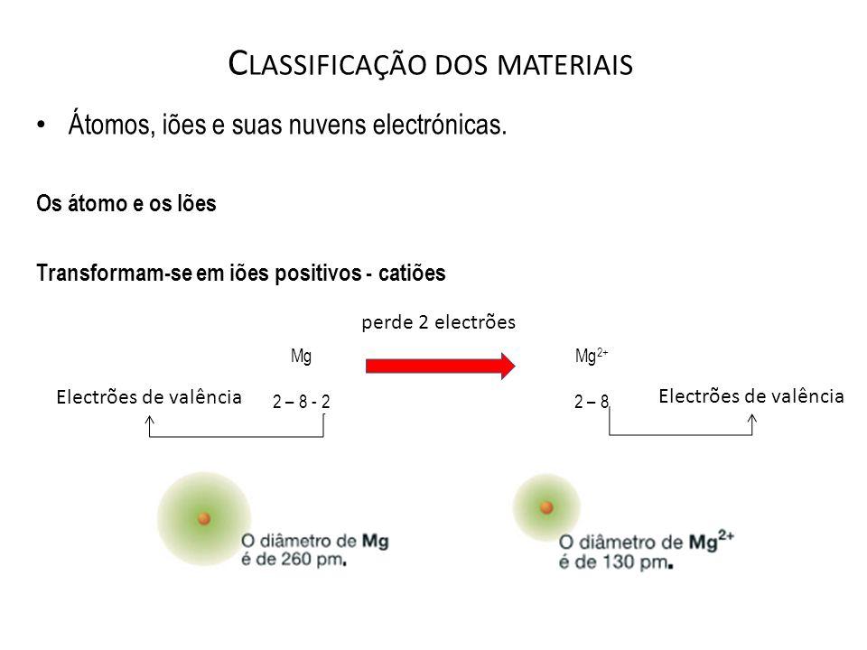C LASSIFICAÇÃO DOS MATERIAIS Átomos, iões e suas nuvens electrónicas. Os átomo e os Iões Transformam-se em iões positivos - catiões Mg 2+ 2 – 8 Mg 2 –