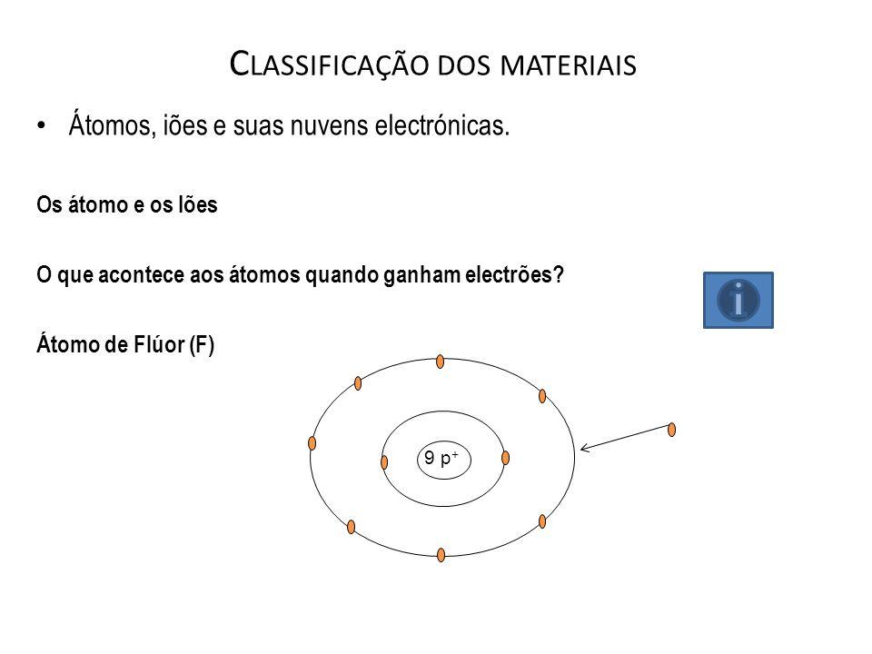 C LASSIFICAÇÃO DOS MATERIAIS Átomos, iões e suas nuvens electrónicas. Os átomo e os Iões O que acontece aos átomos quando ganham electrões? Átomo de F