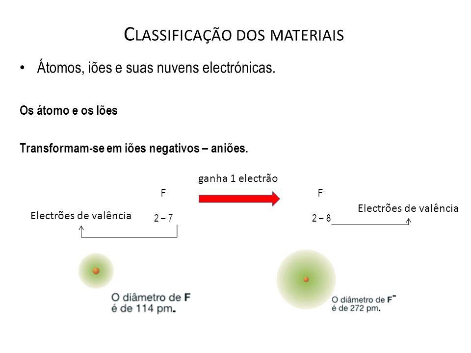 C LASSIFICAÇÃO DOS MATERIAIS Átomos, iões e suas nuvens electrónicas. Os átomo e os Iões Transformam-se em iões negativos – aniões. F - 2 – 8 F 2 – 7