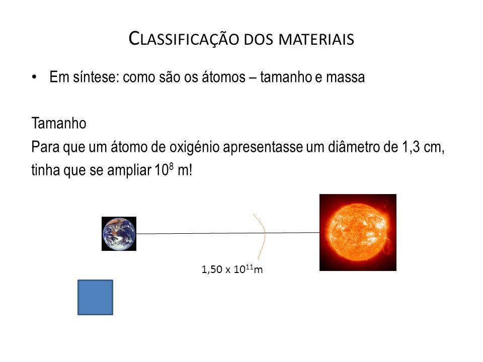 C LASSIFICAÇÃO DOS MATERIAIS Em síntese: como são os átomos – tamanho e massa Tamanho Para que um átomo de oxigénio apresentasse um diâmetro de 1,3 cm