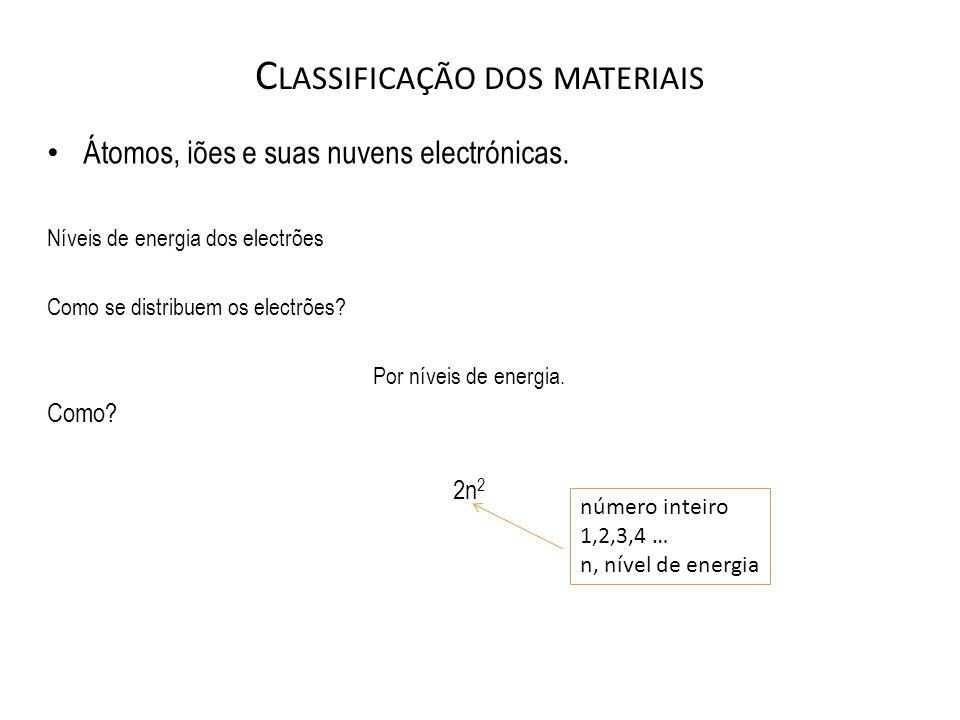 C LASSIFICAÇÃO DOS MATERIAIS Átomos, iões e suas nuvens electrónicas. Níveis de energia dos electrões Como se distribuem os electrões? Por níveis de e