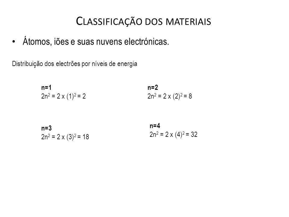 C LASSIFICAÇÃO DOS MATERIAIS Átomos, iões e suas nuvens electrónicas. Distribuição dos electrões por níveis de energia n=2 2n 2 = 2 x (2) 2 = 8 n=3 2n