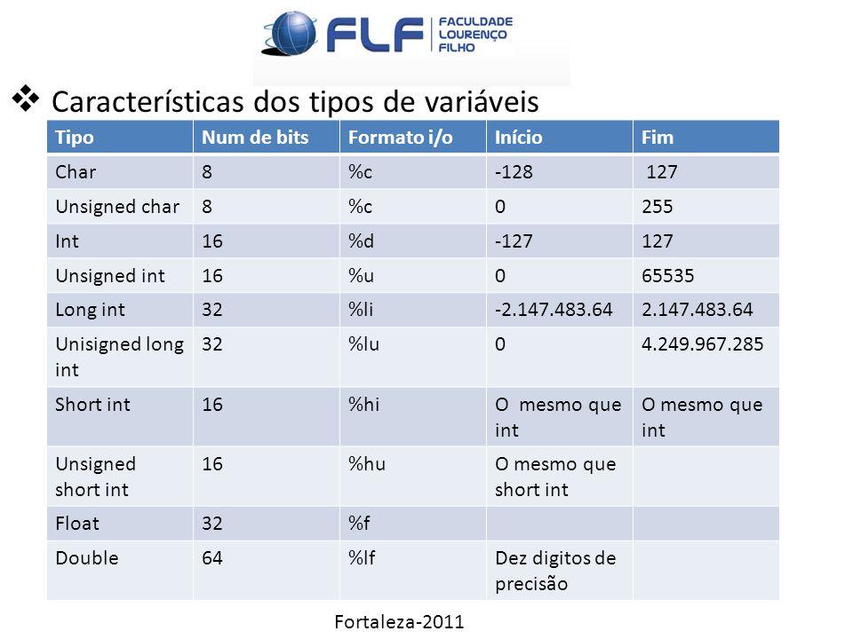 Fortaleza-2011  Características dos tipos de variáveis TipoNum de bitsFormato i/oInícioFim Char8%c-128 127 Unsigned char8%c0255 Int16%d-127127 Unsigned int16%u065535 Long int32%li-2.147.483.642.147.483.64 Unisigned long int 32%lu04.249.967.285 Short int16%hiO mesmo que int Unsigned short int 16%huO mesmo que short int Float32%f Double64%lfDez digitos de precisão