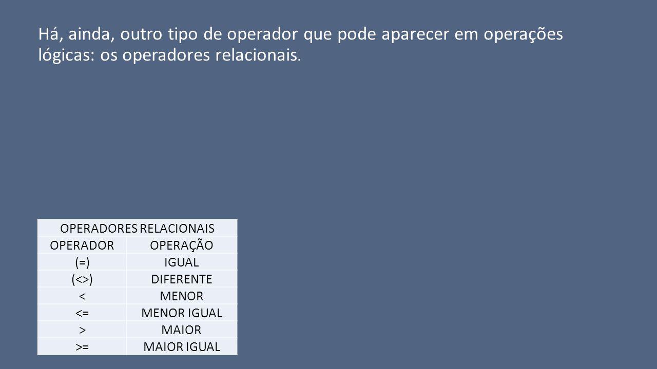 Há, ainda, outro tipo de operador que pode aparecer em operações lógicas: os operadores relacionais. OPERADORES RELACIONAIS OPERADOROPERAÇÃO (=)IGUAL