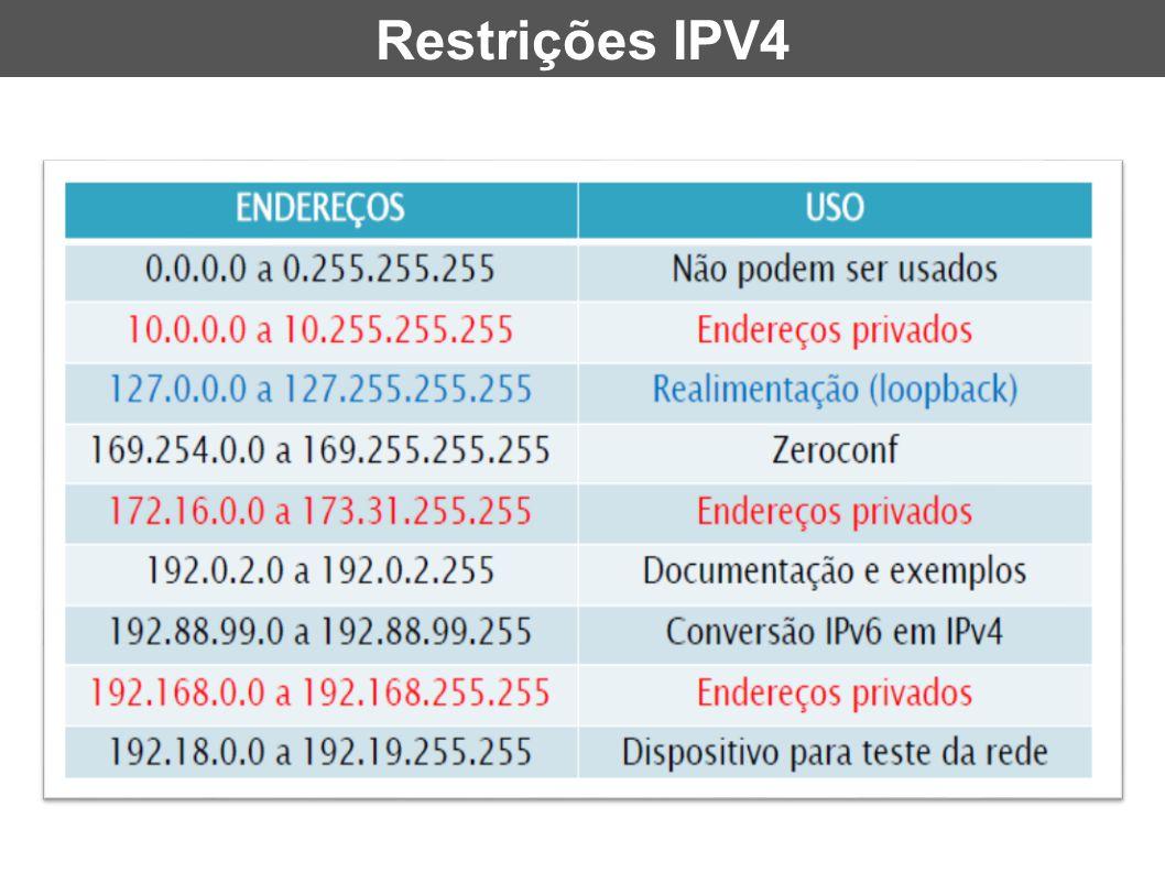 Restrições IPV4