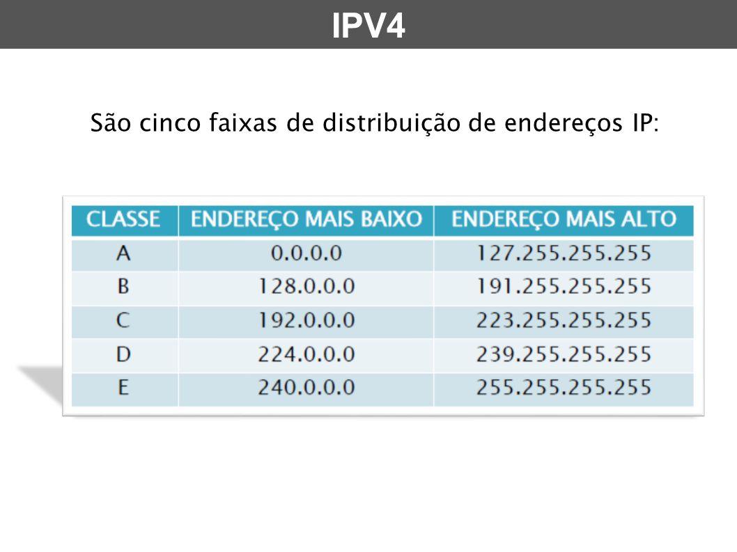 São cinco faixas de distribuição de endereços IP: IPV4