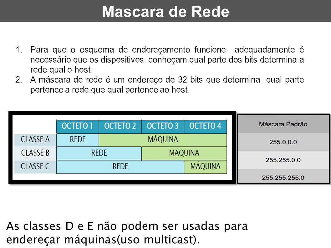 Mascara de Rede 1.Para que o esquema de endereçamento funcione adequadamente é necessário que os dispositivos conheçam qual parte dos bits determina a