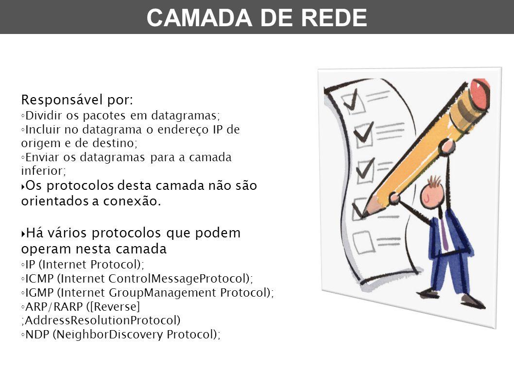 Responsável por: ◦ Dividir os pacotes em datagramas; ◦ Incluir no datagrama o endereço IP de origem e de destino; ◦ Enviar os datagramas para a camada